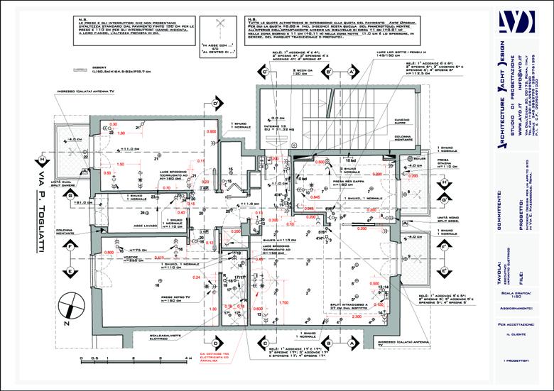 Preventivo idraulico per bagno affordable preventivo for Preventivo impianto elettrico