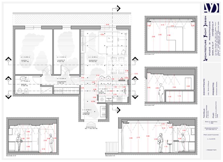 Progettazione definitiva for Esempi di ristrutturazione appartamento
