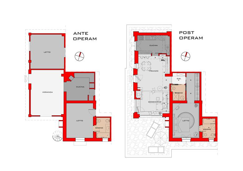 Zagarolo for Interior designer a roma